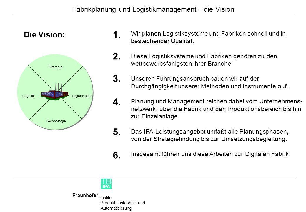 Institut Produktionstechnik und Automatisierung Fraunhofer IPA Fabrikplanung und Logistikmanagement - Gestaltungsbereiche Technologie Logistik Strategie Organisation Anlage Fabrik Produktionsbereich Unternehmensnetzwerke