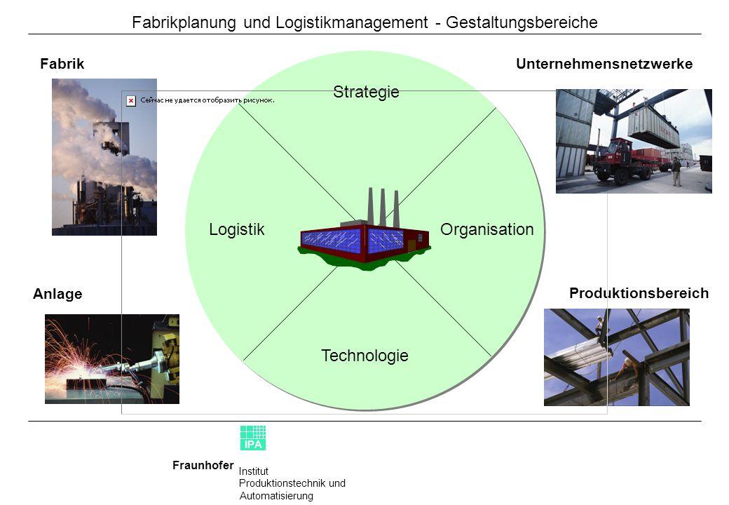 Institut Produktionstechnik und Automatisierung Fraunhofer IPA Fabrikplanung und Logistikmanagement - Gestaltungsbereiche Technologie Logistik Strateg