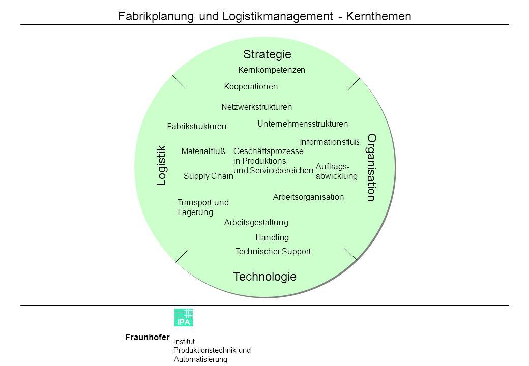 Institut Produktionstechnik und Automatisierung Fraunhofer IPA Fabrikplanung und Logistikmanagement - Kernthemen Technologie Logistik Strategie Organi