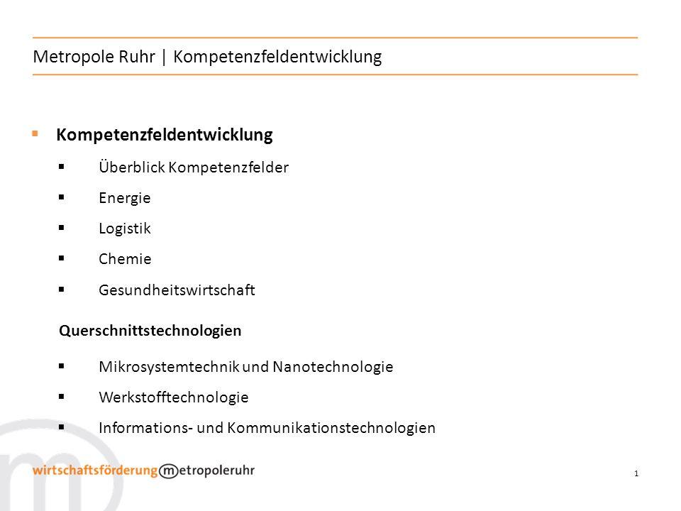 1 Metropole Ruhr | Kompetenzfeldentwicklung Kompetenzfeldentwicklung Überblick Kompetenzfelder Energie Logistik Chemie Gesundheitswirtschaft Querschni