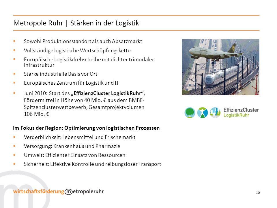 10 Metropole Ruhr | Stärken in der Logistik Sowohl Produktionsstandort als auch Absatzmarkt Vollständige logistische Wertschöpfungskette Europäische L