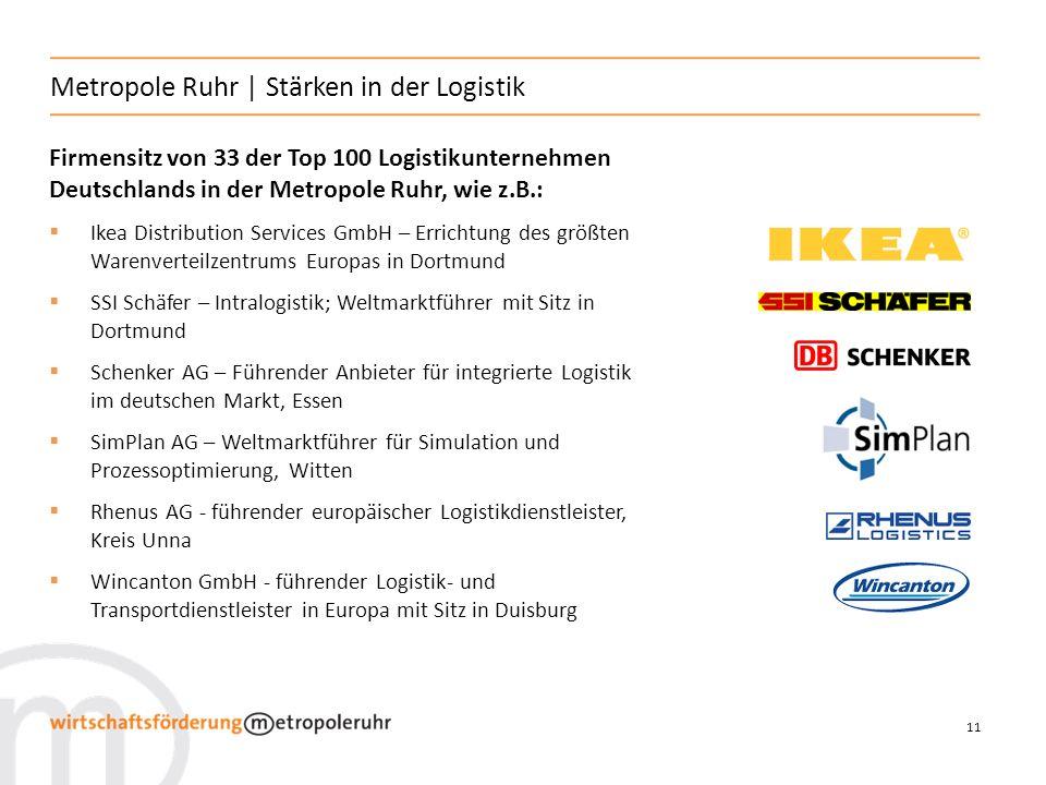 11 Metropole Ruhr | Stärken in der Logistik Firmensitz von 33 der Top 100 Logistikunternehmen Deutschlands in der Metropole Ruhr, wie z.B.: Ikea Distr