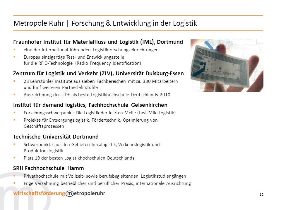 12 Metropole Ruhr | Forschung & Entwicklung in der Logistik Fraunhofer Institut für Materialfluss und Logistik (IML), Dortmund eine der international