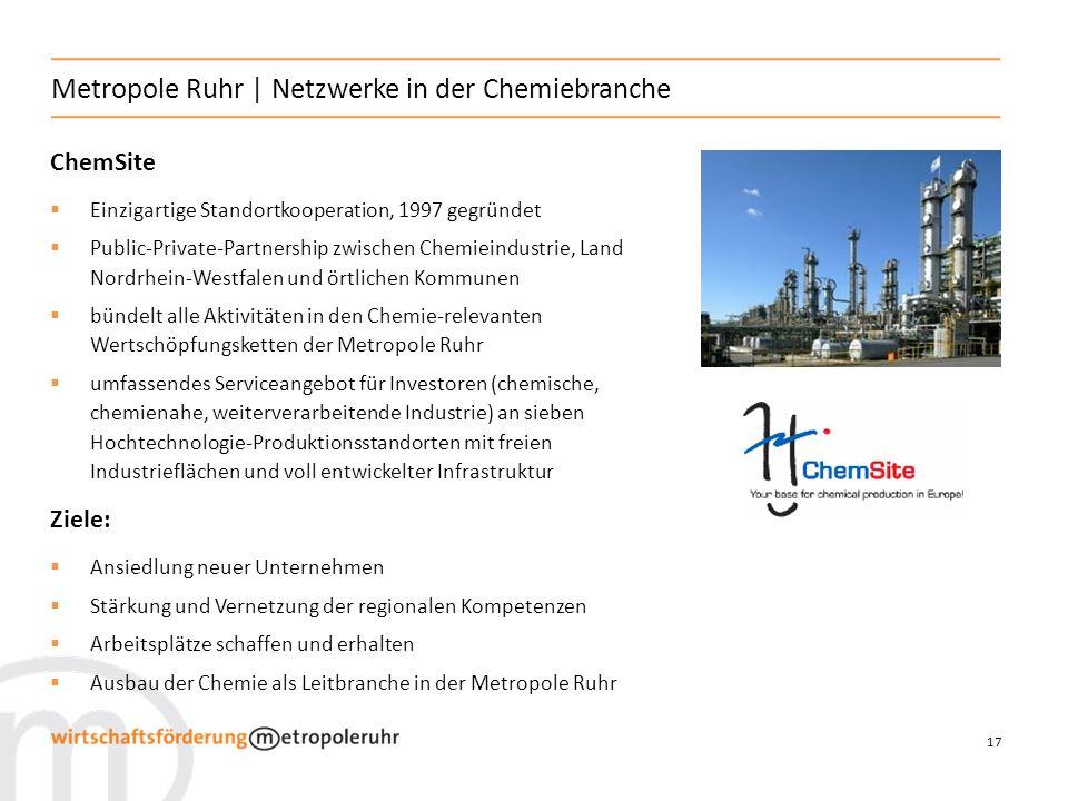 17 Metropole Ruhr | Netzwerke in der Chemiebranche ChemSite Einzigartige Standortkooperation, 1997 gegründet Public-Private-Partnership zwischen Chemi