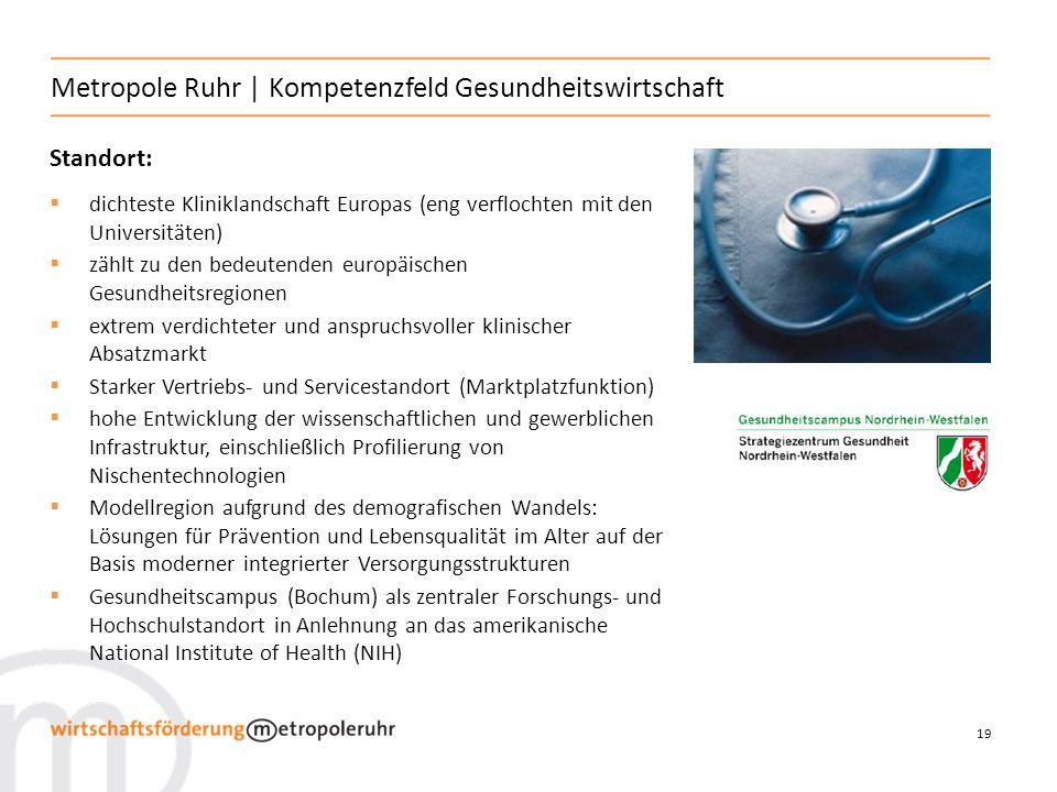 19 Metropole Ruhr | Kompetenzfeld Gesundheitswirtschaft Standort: dichteste Kliniklandschaft Europas (eng verflochten mit den Universitäten) zählt zu