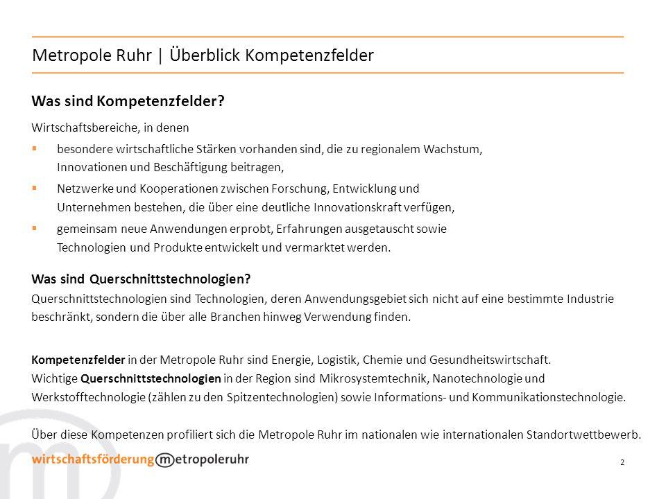 2 Metropole Ruhr | Überblick Kompetenzfelder Was sind Kompetenzfelder? Wirtschaftsbereiche, in denen besondere wirtschaftliche Stärken vorhanden sind,