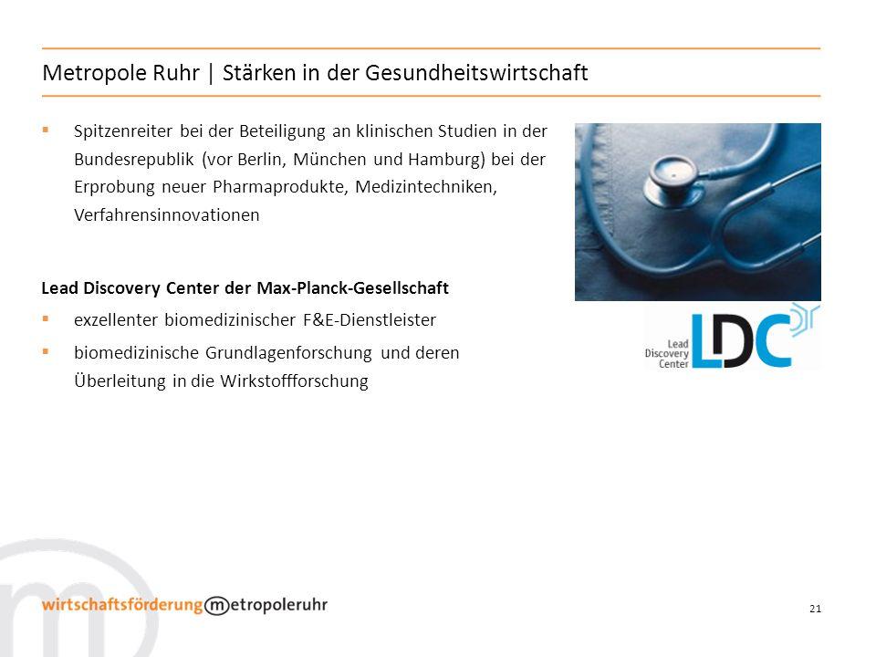 21 Metropole Ruhr | Stärken in der Gesundheitswirtschaft Spitzenreiter bei der Beteiligung an klinischen Studien in der Bundesrepublik (vor Berlin, Mü