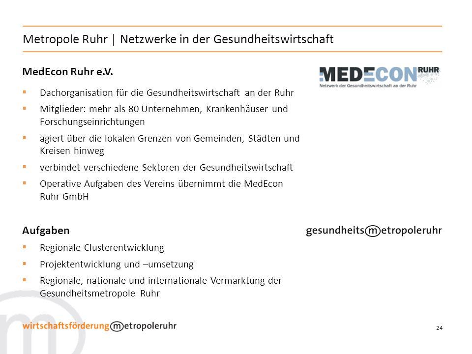24 Metropole Ruhr | Netzwerke in der Gesundheitswirtschaft MedEcon Ruhr e.V. Dachorganisation für die Gesundheitswirtschaft an der Ruhr Mitglieder: me