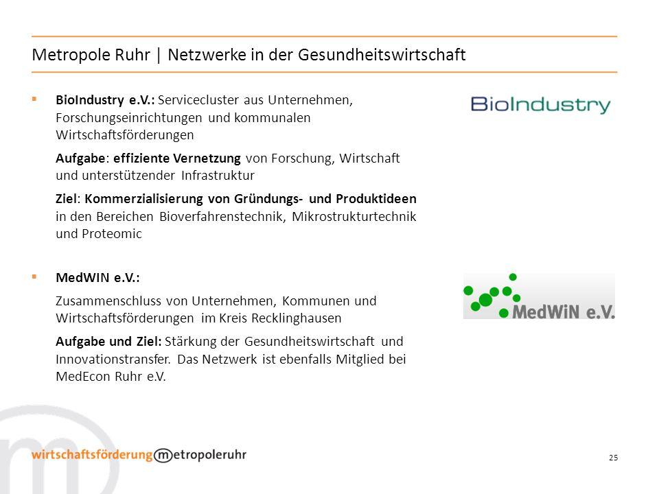 25 Metropole Ruhr | Netzwerke in der Gesundheitswirtschaft BioIndustry e.V.: Servicecluster aus Unternehmen, Forschungseinrichtungen und kommunalen Wi