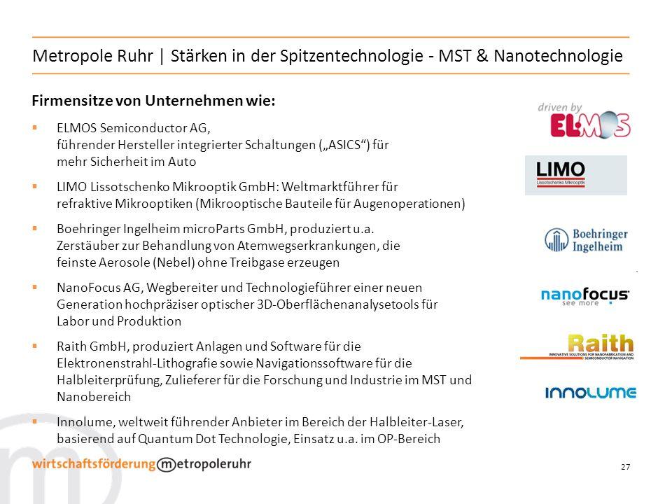 27 Metropole Ruhr | Stärken in der Spitzentechnologie - MST & Nanotechnologie Firmensitze von Unternehmen wie: ELMOS Semiconductor AG, führender Herst
