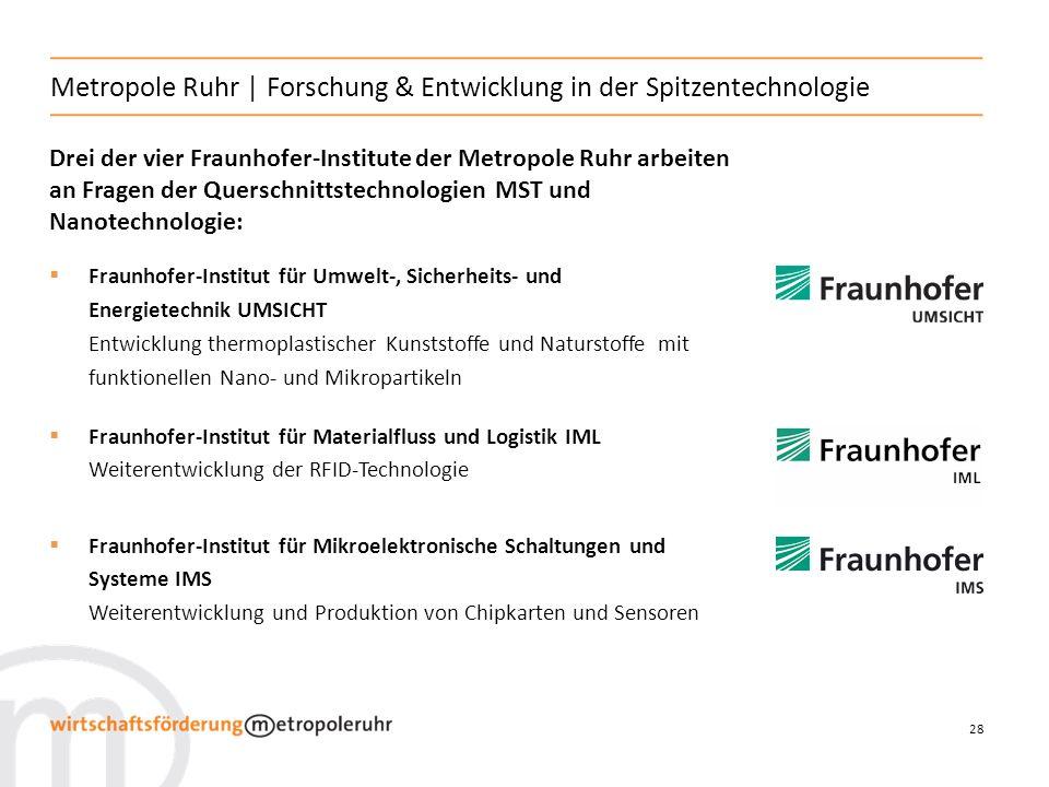 28 Metropole Ruhr | Forschung & Entwicklung in der Spitzentechnologie Drei der vier Fraunhofer-Institute der Metropole Ruhr arbeiten an Fragen der Que