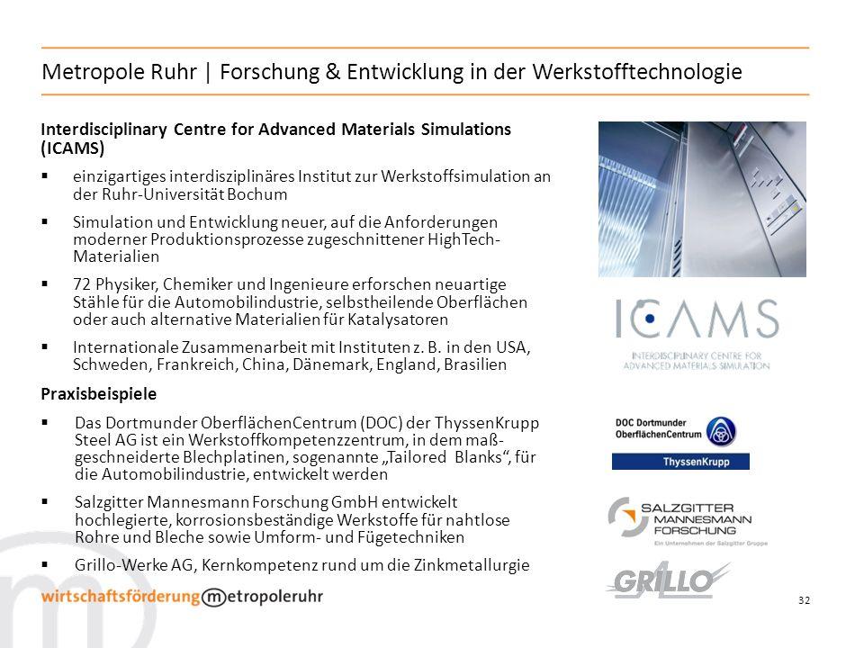 32 Metropole Ruhr | Forschung & Entwicklung in der Werkstofftechnologie Interdisciplinary Centre for Advanced Materials Simulations (ICAMS) einzigarti