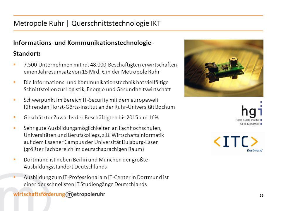 33 Metropole Ruhr | Querschnittstechnologie IKT Informations- und Kommunikationstechnologie - Standort: 7.500 Unternehmen mit rd. 48.000 Beschäftigten
