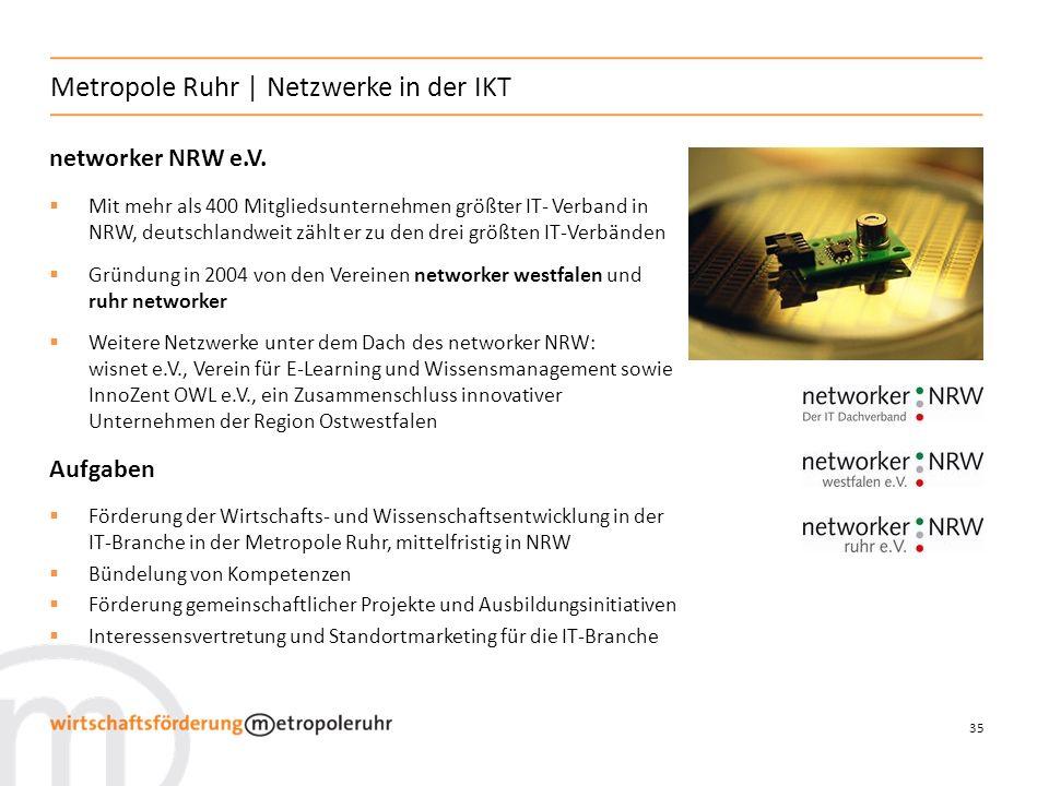 35 Metropole Ruhr | Netzwerke in der IKT networker NRW e.V. Mit mehr als 400 Mitgliedsunternehmen größter IT- Verband in NRW, deutschlandweit zählt er