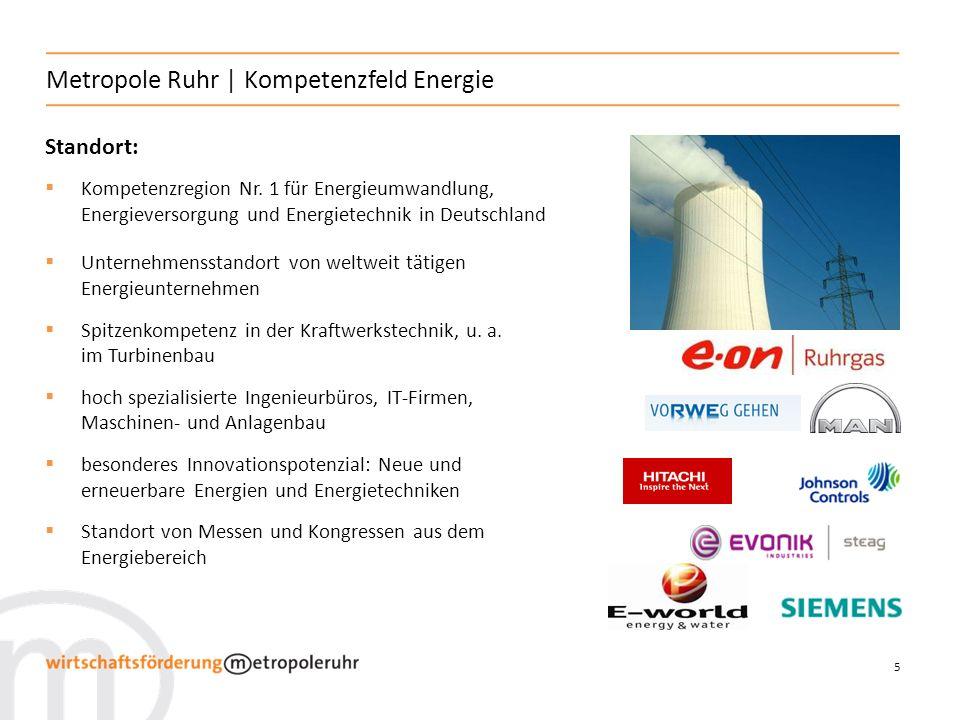 5 Metropole Ruhr | Kompetenzfeld Energie Standort: Kompetenzregion Nr. 1 für Energieumwandlung, Energieversorgung und Energietechnik in Deutschland Un