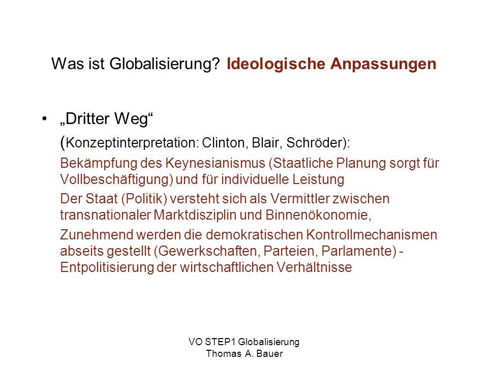 VO STEP1 Globalisierung Thomas A.Bauer Was tut Globalisierung.