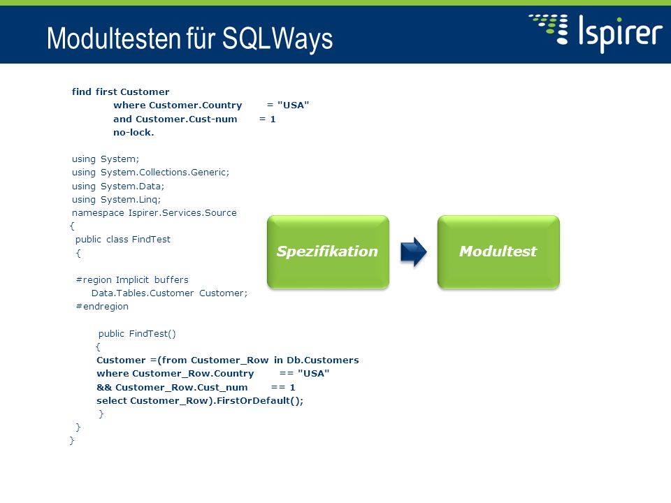 Modultesten für SQLWays find first Customer where Customer.Country =