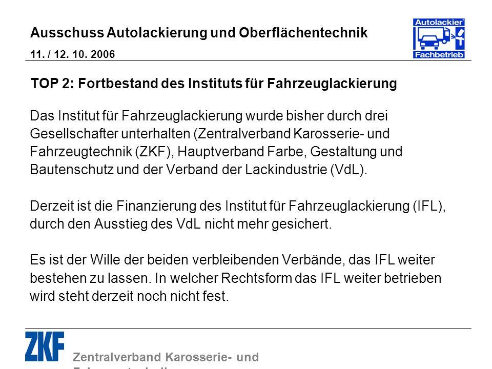 Zentralverband Karosserie- und Fahrzeugtechnik Ausschuss Autolackierung und Oberflächentechnik 11. / 12. 10. 2006 TOP 2: Fortbestand des Instituts für