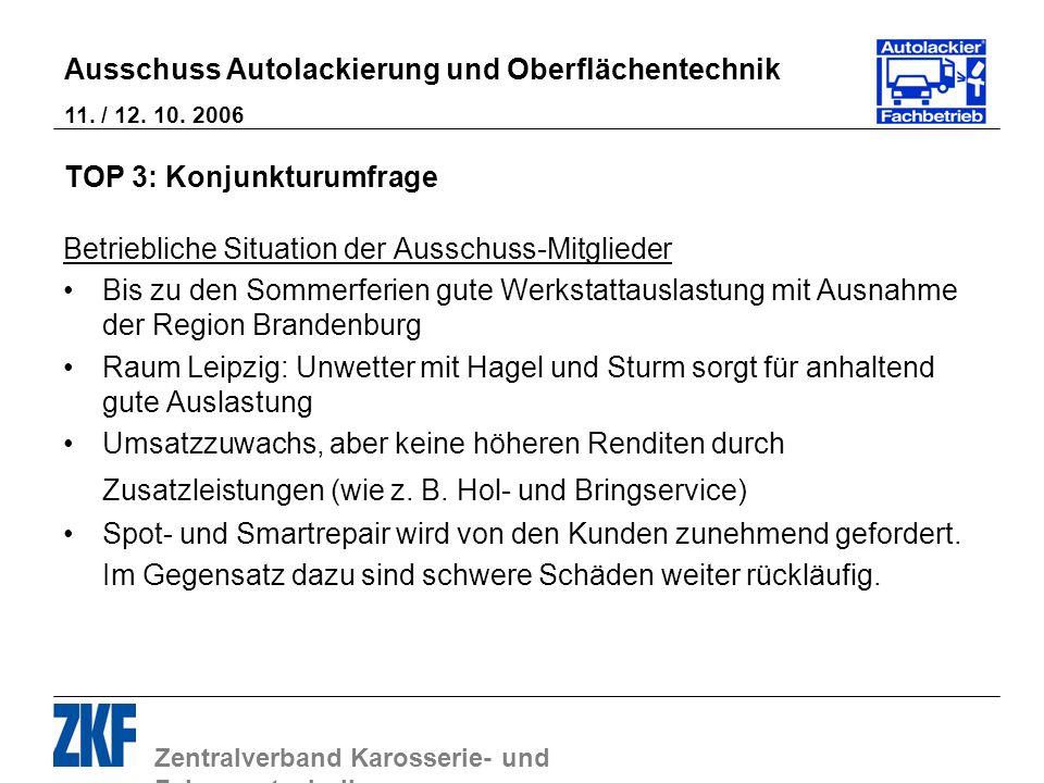 Zentralverband Karosserie- und Fahrzeugtechnik Ausschuss Autolackierung und Oberflächentechnik 11. / 12. 10. 2006 TOP 3: Konjunkturumfrage Betrieblich
