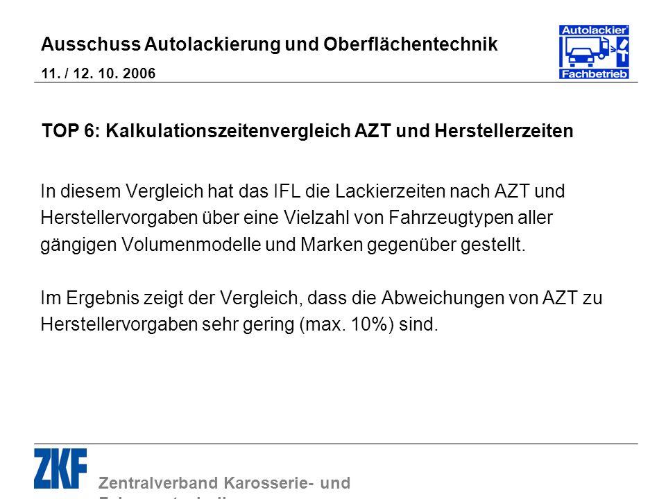 Zentralverband Karosserie- und Fahrzeugtechnik Ausschuss Autolackierung und Oberflächentechnik 11. / 12. 10. 2006 TOP 6: Kalkulationszeitenvergleich A
