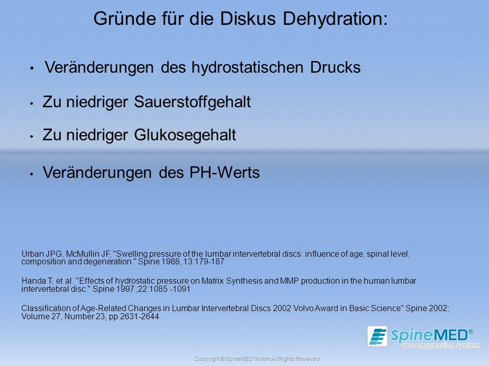 Copyright © SpineMED GmbH All Rights Reserved Gründe für die Diskus Dehydration: Veränderungen des hydrostatischen Drucks Zu niedriger Sauerstoffgehal