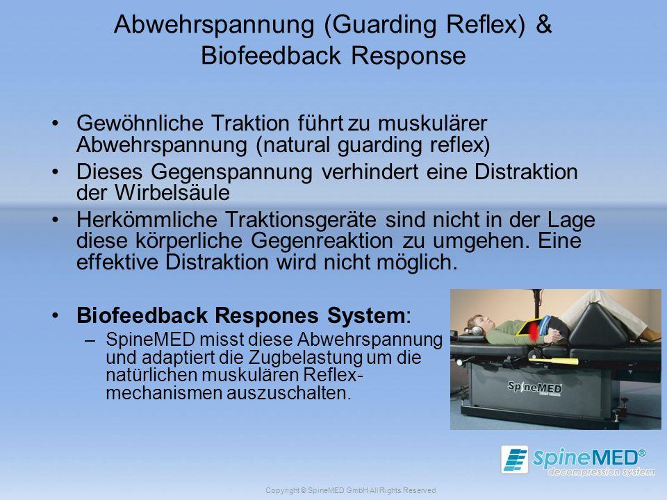 Copyright © SpineMED GmbH All Rights Reserved Abwehrspannung (Guarding Reflex) & Biofeedback Response Gewöhnliche Traktion führt zu muskulärer Abwehrs