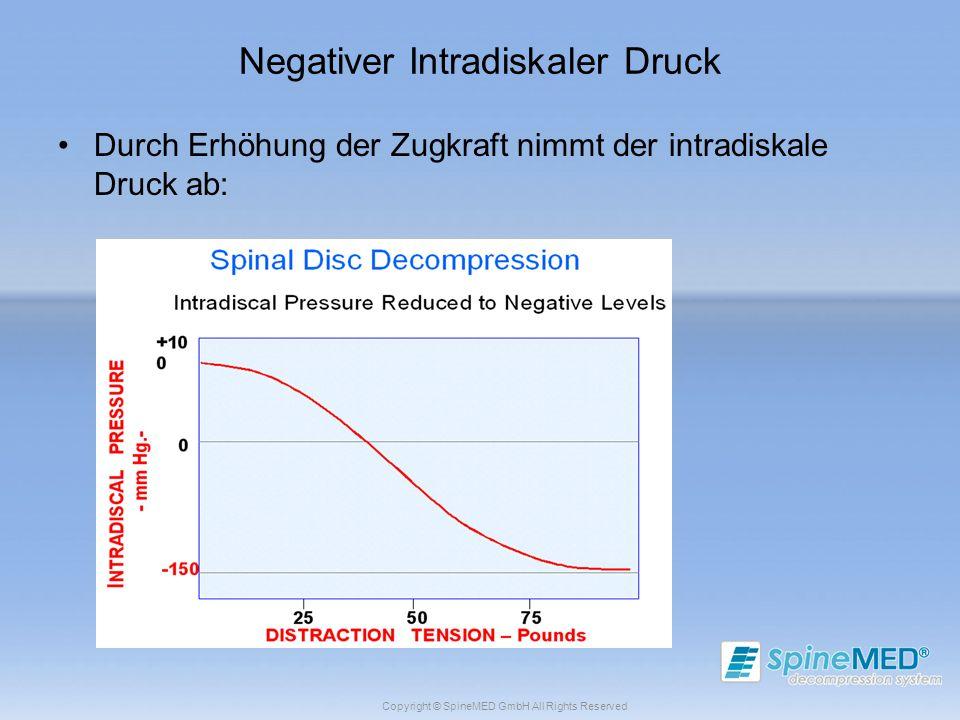 Copyright © SpineMED GmbH All Rights Reserved Negativer Intradiskaler Druck Durch Erhöhung der Zugkraft nimmt der intradiskale Druck ab: