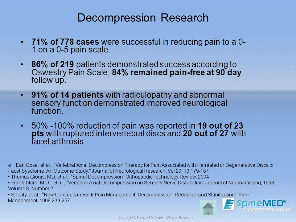 Copyright © SpineMED GmbH All Rights Reserved Decompression Research 71% of 778 cases were successful in reducing pain to a 0- 1 on a 0-5 pain scale.
