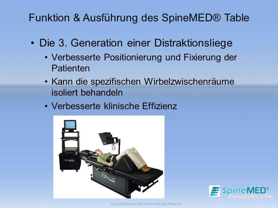 Copyright © SpineMED GmbH All Rights Reserved Die 3. Generation einer Distraktionsliege Verbesserte Positionierung und Fixierung der Patienten Kann di