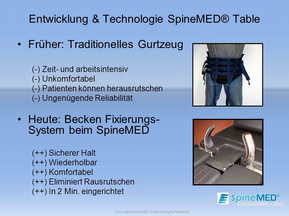 Copyright © SpineMED GmbH All Rights Reserved Entwicklung & Technologie SpineMED® Table Früher: Traditionelles Gurtzeug (-) Zeit- und arbeitsintensiv