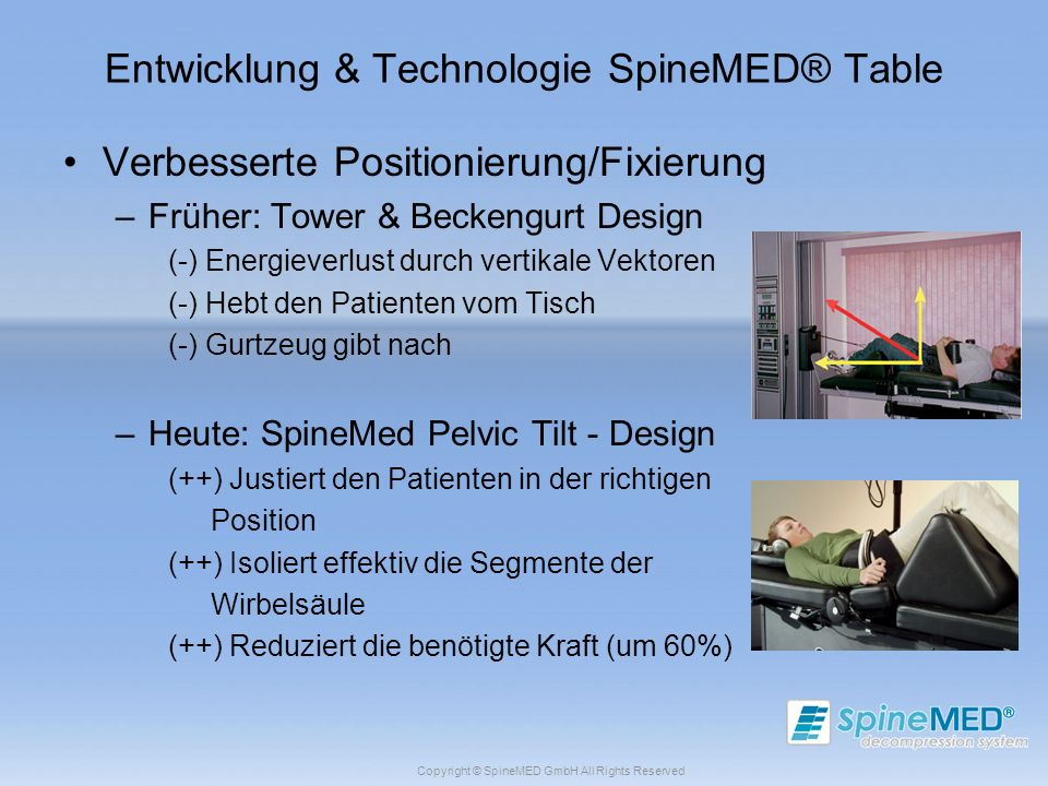 Copyright © SpineMED GmbH All Rights Reserved Entwicklung & Technologie SpineMED® Table Verbesserte Positionierung/Fixierung –Früher: Tower & Beckengu