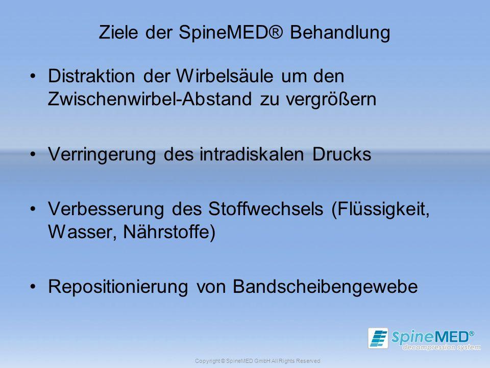Copyright © SpineMED GmbH All Rights Reserved Ziele der SpineMED® Behandlung Distraktion der Wirbelsäule um den Zwischenwirbel-Abstand zu vergrößern V