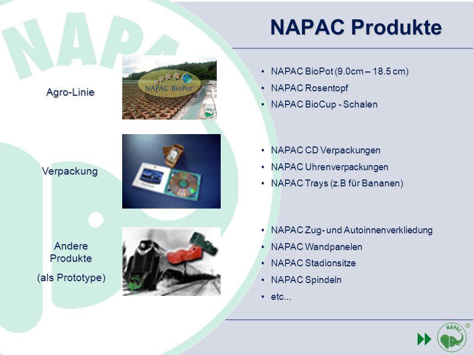 Vorteile der NAPAC The Nachwachsender Rohstoff Impuls für die Landwirtschaft Produktion von Formteilen und Granulaten Impuls für Region (z.B.