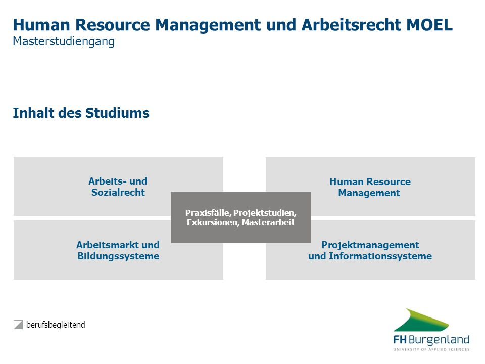 Human Resource Management und Arbeitsrecht MOEL Masterstudiengang Inhalt des Studiums Arbeitsmarkt und Bildungssysteme Projektmanagement und Informati