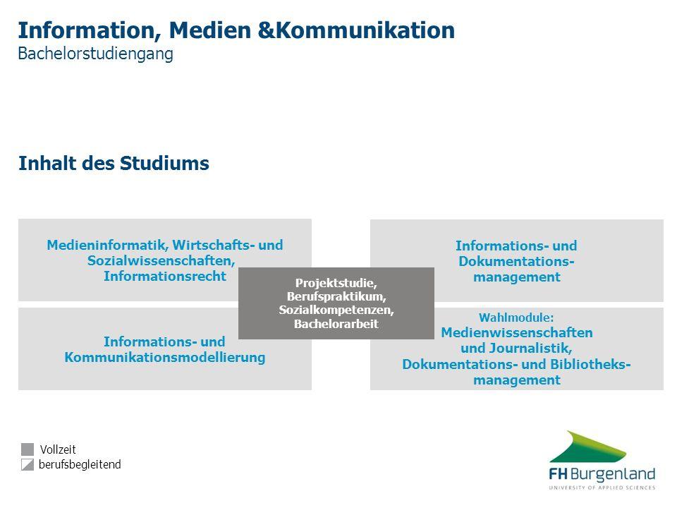 Information, Medien &Kommunikation Bachelorstudiengang Inhalt des Studiums Informations- und Kommunikationsmodellierung Wahlmodule: Medienwissenschaft