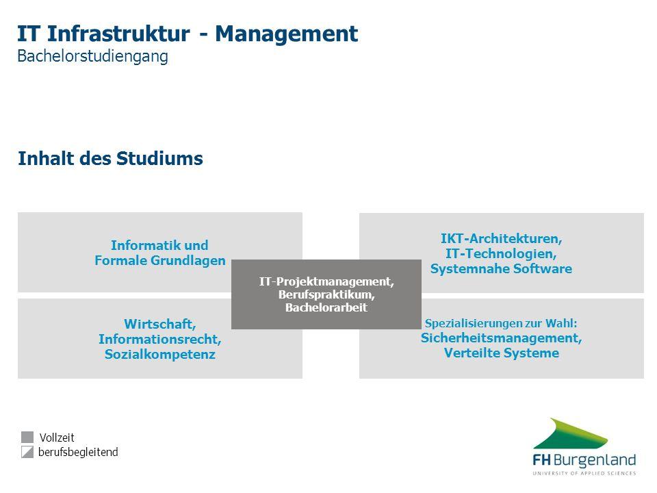 IT Infrastruktur - Management Bachelorstudiengang Inhalt des Studiums Wirtschaft, Informationsrecht, Sozialkompetenz Spezialisierungen zur Wahl: Siche