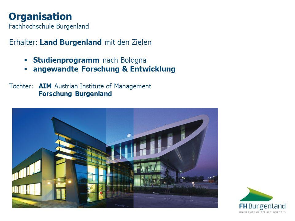 Organisation Fachhochschule Burgenland Erhalter: Land Burgenland mit den Zielen Studienprogramm nach Bologna angewandte Forschung & Entwicklung Töchte