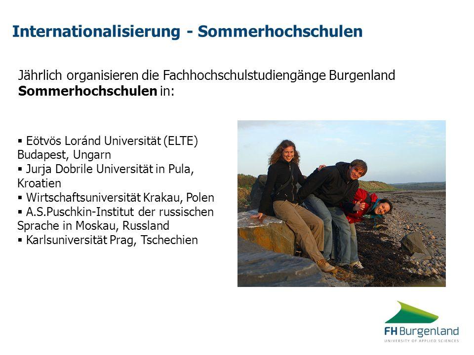 Internationalisierung - Sommerhochschulen Jährlich organisieren die Fachhochschulstudiengänge Burgenland Sommerhochschulen in: Eötvös Loránd Universit