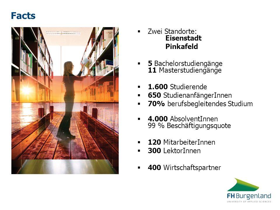 Zwei Standorte: Eisenstadt Pinkafeld 5 Bachelorstudiengänge 11 Masterstudiengänge 1.600 Studierende 650 StudienanfängerInnen 70% berufsbegleitendes St