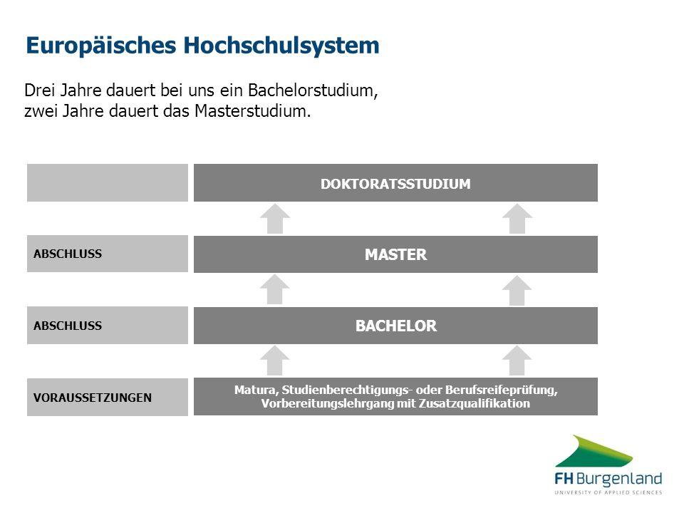 Europäisches Hochschulsystem Drei Jahre dauert bei uns ein Bachelorstudium, zwei Jahre dauert das Masterstudium. ABSCHLUSS VORAUSSETZUNGEN DOKTORATSST