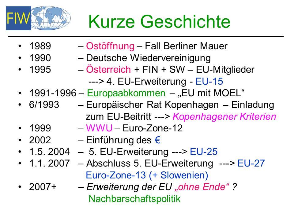 EU-Erweiterung ohne Ende? 2004 2007 2015 ? 2012 ?