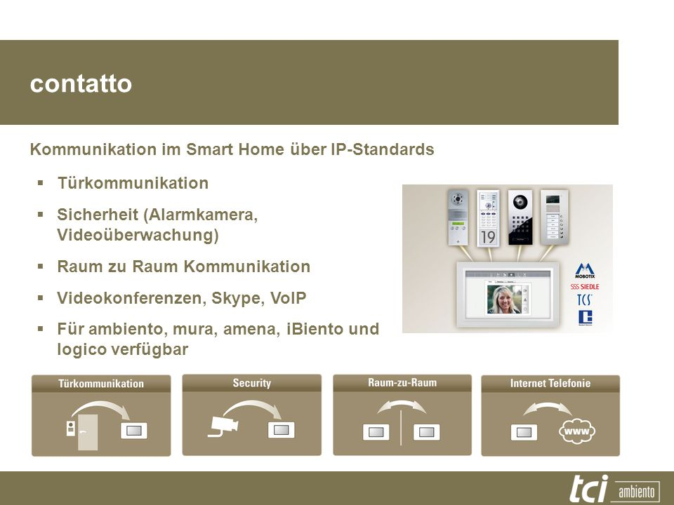 contatto Kommunikation im Smart Home über IP-Standards Türkommunikation Sicherheit (Alarmkamera, Videoüberwachung) Raum zu Raum Kommunikation Videokon