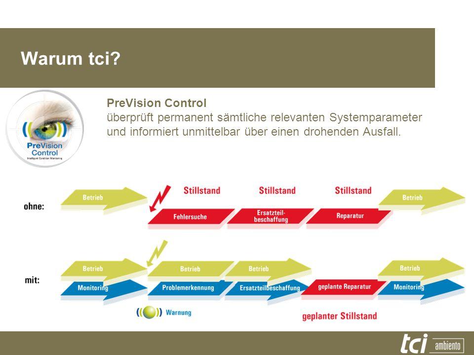 contatto ambiento mura iBiento Touchpanels für jeden Raum Server amena