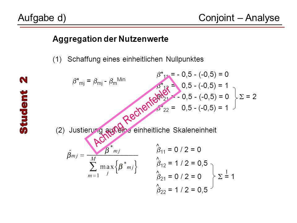Aufgabe d)Conjoint – Analyse Aggregation der Nutzenwerte (1)Schaffung eines einheitlichen Nullpunktes * mj = mj - m Min * 11 = - 0,5 - (-0,5) = 0 * 12 = 0,5 - (-0,5) = 1 * 21 = - 0,5 - (-0,5) = 0 = 2 * 22 = 0,5 - (-0,5) = 1 (2) Justierung auf eine einheitliche Skaleneinheit 11 = 0 / 2 = 0 12 = 1 / 2 = 0,5 21 = 0 / 2 = 0 = 1 22 = 1 / 2 = 0,5 ^^^^^^^^ .