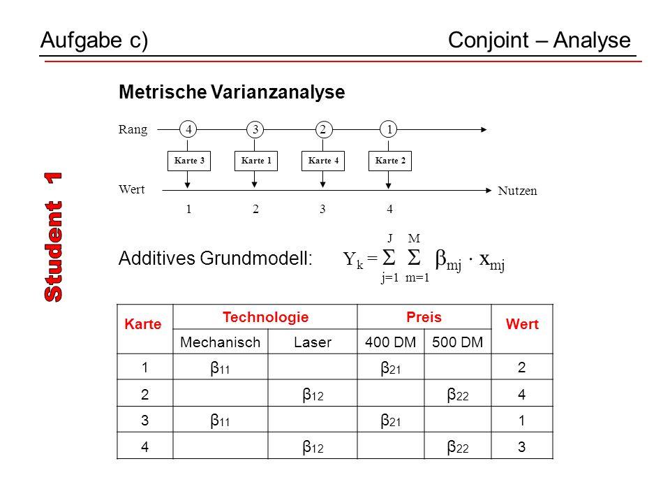 Karte TechnologiePreis Wert MechanischLaser400 DM500 DM 1 β 11 β 21 2 2 β 12 β 22 4 3 β 11 β 21 1 4 β 12 β 22 3 Aufgabe c)Conjoint – Analyse J M Additives Grundmodell: Y k = mj x mj j=1 m=1 Nutzen Rang4321 Wert 1234 Karte 3Karte 1Karte 4Karte 2 Metrische Varianzanalyse