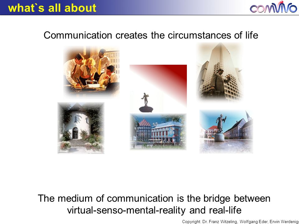 what`s all about Communication creates the circumstances of life The medium of communication is the bridge between virtual-senso-mental-reality and real-life