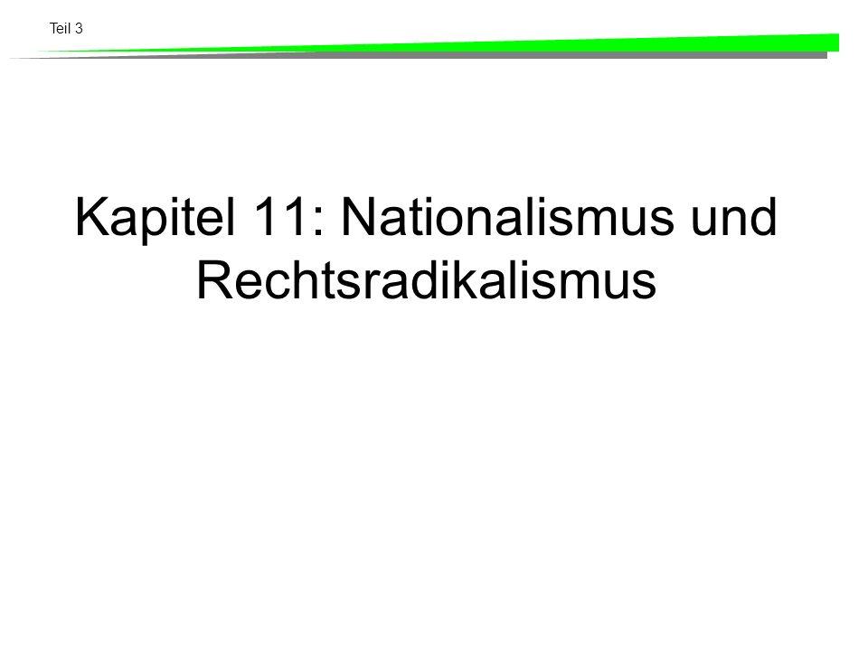 Teil 3 Kapitel 11: Nationalismus und Rechtsradikalismus