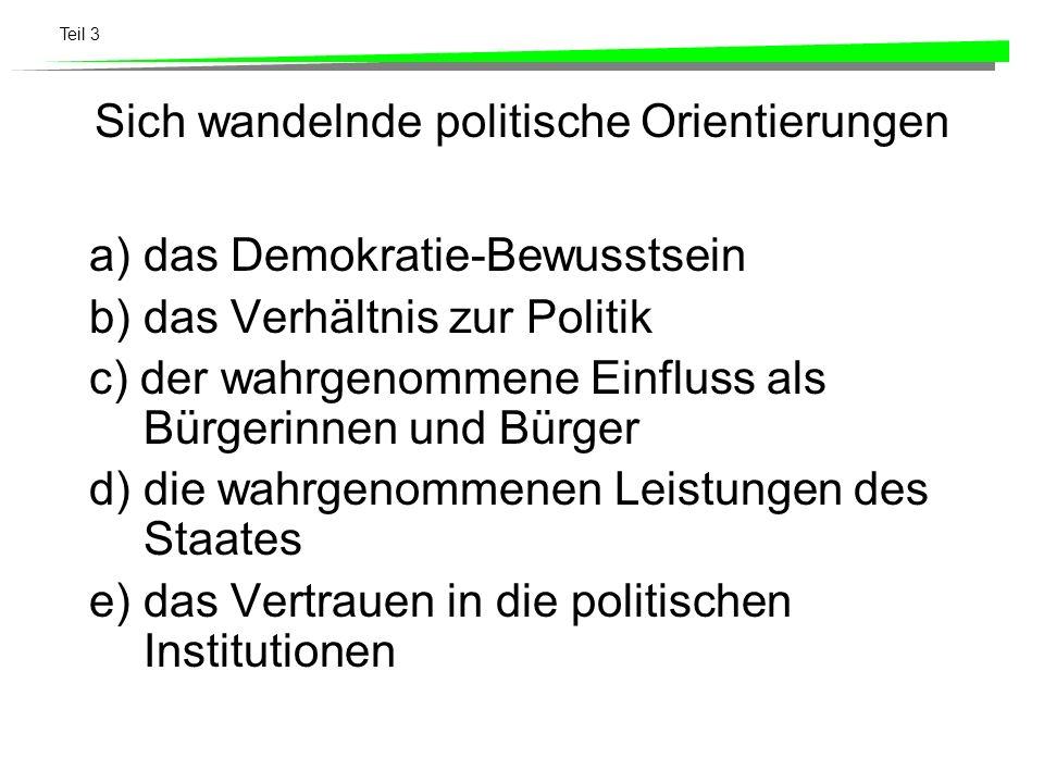 Teil 3 Sich wandelnde politische Orientierungen a) das Demokratie-Bewusstsein b) das Verhältnis zur Politik c) der wahrgenommene Einfluss als Bürgerin