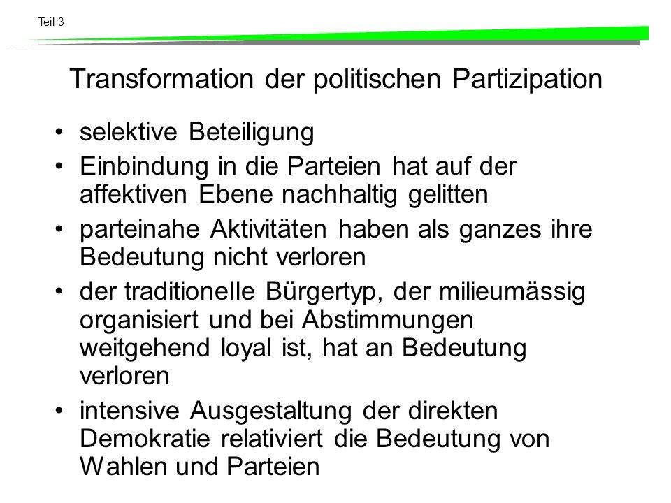 Teil 3 Transformation der politischen Partizipation selektive Beteiligung Einbindung in die Parteien hat auf der affektiven Ebene nachhaltig gelitten