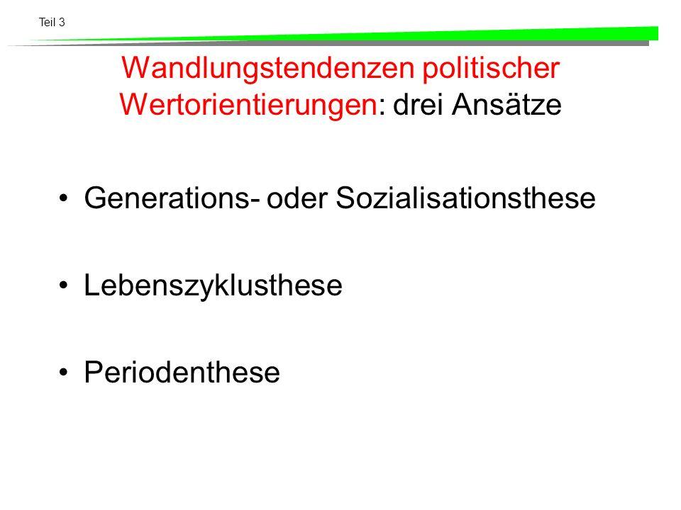Teil 3 Wandlungstendenzen politischer Wertorientierungen: drei Ansätze Generations- oder Sozialisationsthese Lebenszyklusthese Periodenthese